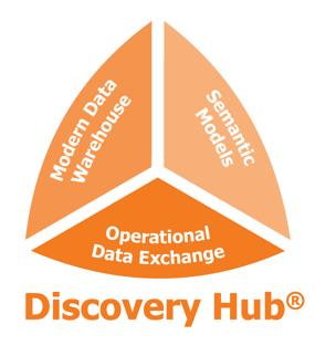 discovery hub